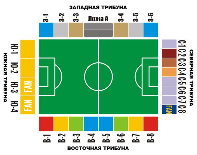 """Схема стадиона """"Олимп-2"""":"""
